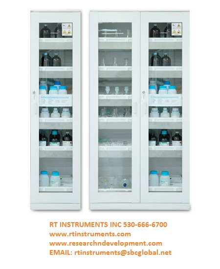 Open Window Type Cabinet